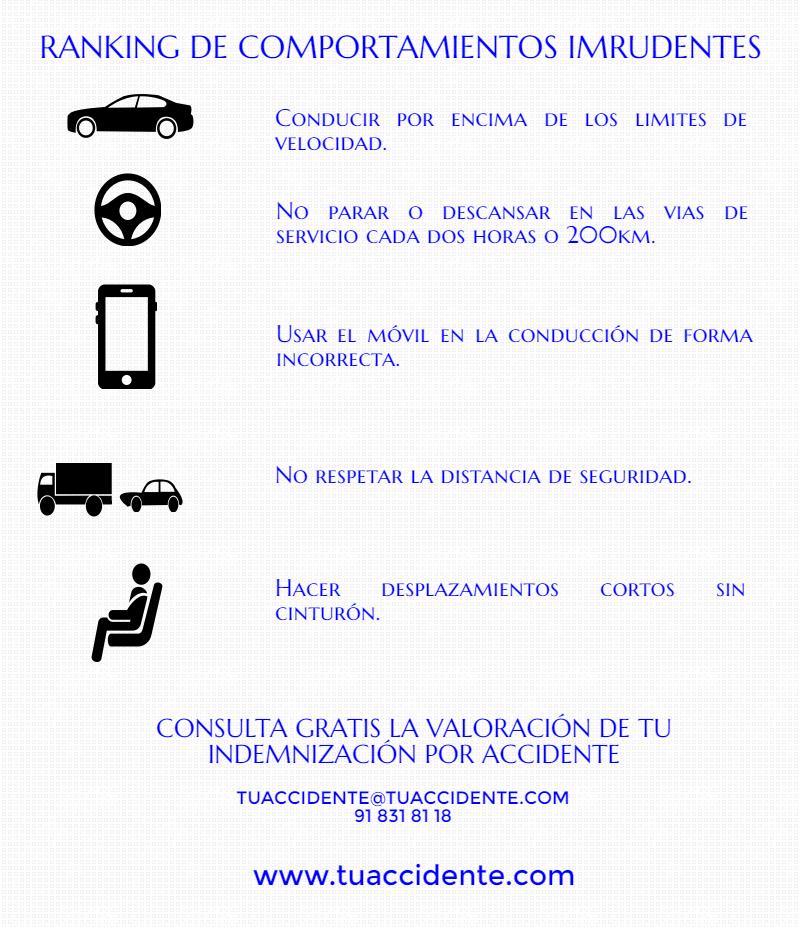 INFOGRAFIA-RANKIN DE COMPORTAMIENTOS IMPRUDENTES